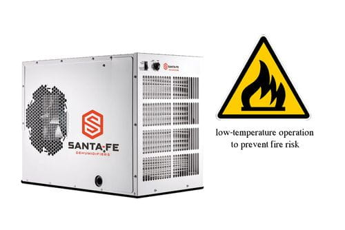 What is the Best Dehumidifier to Prevent Fire Risk?